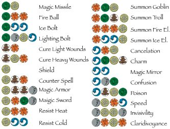 preliminary%20spell%20list